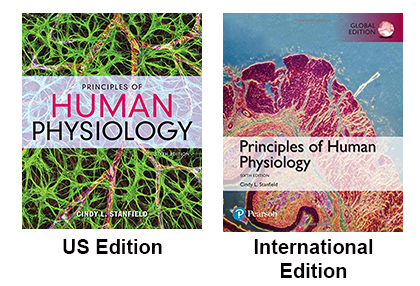 Comparison between US Edition Textbook and International Edition Textbook